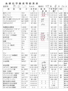 シロ血液検査150420